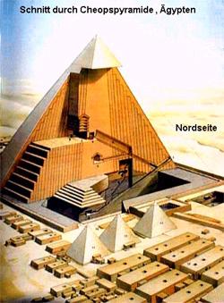Bau Pyramiden